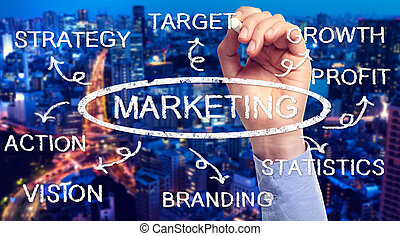 metropolis, marketing, felett, folyamatábra, kéz