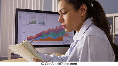 mexicaanse , businesswoman, werken hard, door, computer