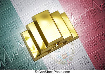 mexican gold reserves