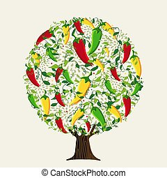 Mexican hot pepper tree for spicy food concept