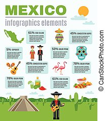 mexico, cultuur, infographics
