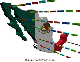 Mexico map with lines of export containers