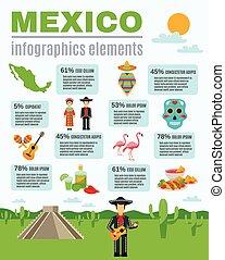 mexikó, kultúra, infographics