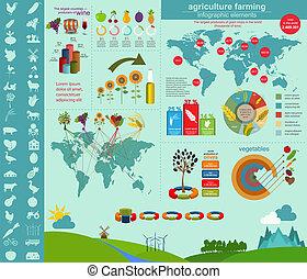 mezőgazdaság, infographics., gazdálkodás