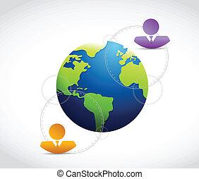 międzynarodówka handlowa, komunikacja