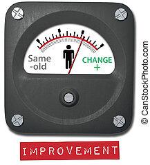 miara, osoba, zmiana, na, ulepszenie, metr