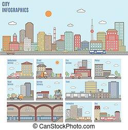 miasto, infographics., przewóz, system