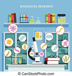 Microbiology lab concept with bacteria research equipment flat vector illustration