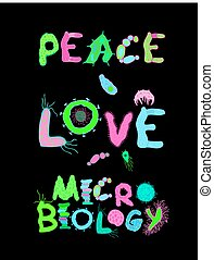 Microbiology Poster Image - Peace Love Microbiology....