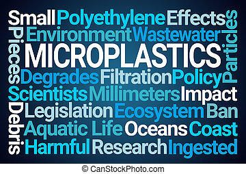 Microplastics Word Cloud
