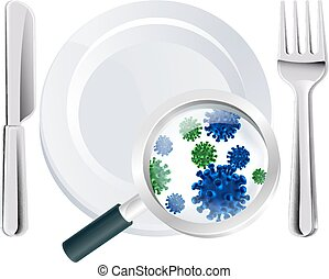 Microscopic bacteria cutlery concept of a plate, knife and...
