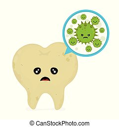 microscopisch, virussen, tandbederf, bacterias