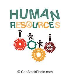 middelen, menselijk