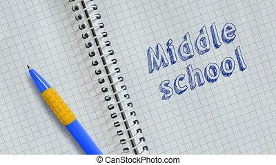 middenschool