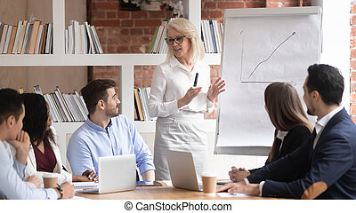 Middle-aged businesswoman making whiteboard presentation on briefing