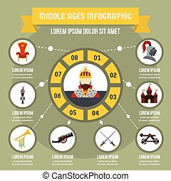 Middle ages infographic concept, flat style - Middle ages...