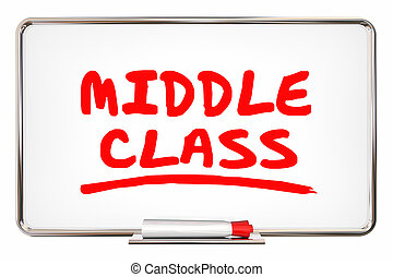 Middle Class Dry Erase Board Income Lifestyle 3d...