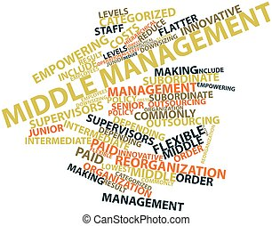 Middle management - Abstract word cloud for Middle...