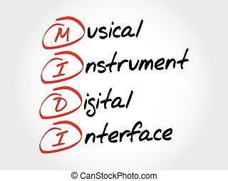 MIDI Musical Instrument Digital Interface