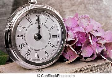 midnight at retro clock - retro clock showing midnight in...