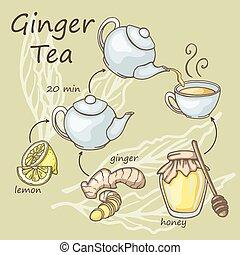 miel, té, limón, jengibre, taza