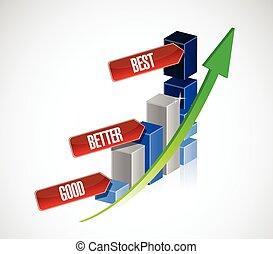 mieux, bon, mieux, business, graphique