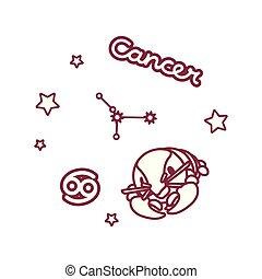mignon, ligne, vecteur, zodiaque, signe