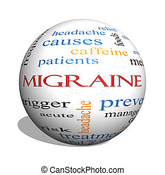 Migraine 3D sphere Word Cloud Concept