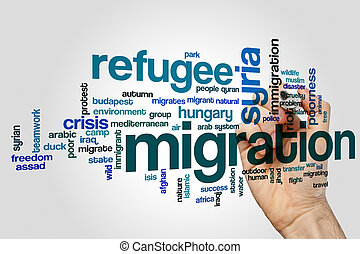 Migration word cloud concept