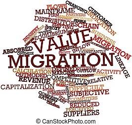 migrazione, valore