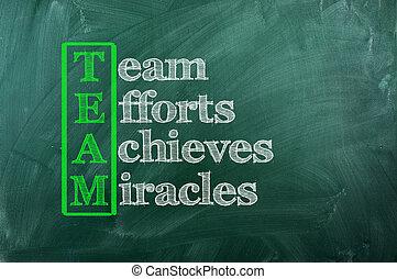 milagro, equipo