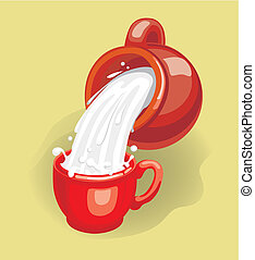 milch, (vector)