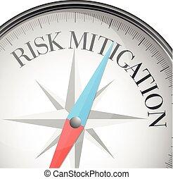 milderung, risiko, kompaß