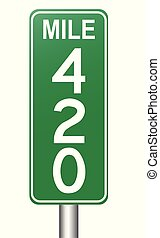 Mile Marker 420 highway sign, mileage on the route.
