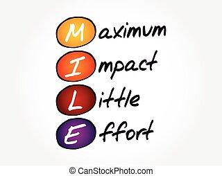 MILE - Maximum impact little effort acronym, business concept