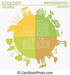 milieu, infographic, ecologie