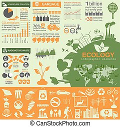 milieu, infographic, ecologie