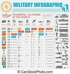 militær, infographic, skabelon