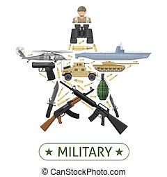 militaire, conception, équipement