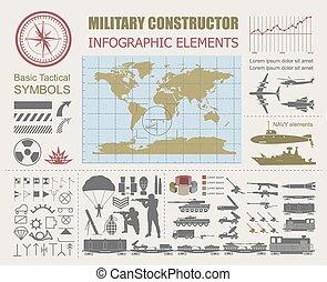 militar, infographic, modelo