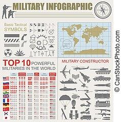 militar, infographic, plantilla