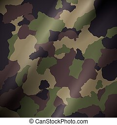 Military camouflage design.
