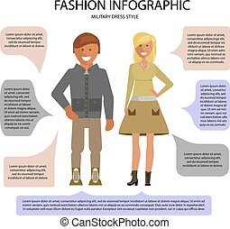 Military dress style infographic