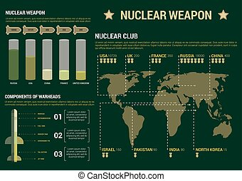 Military infographic charts poster template