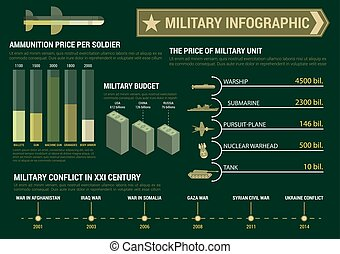 Military infographic poster presentation template