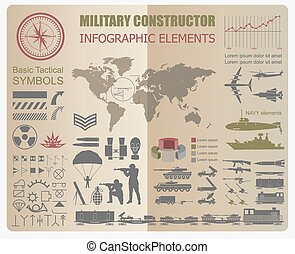 Military infographic template. Vector illustration with Top powerful militaries ranking. World nuclear powers map. Interesting facts about world wars. Constructor. Template with place for text