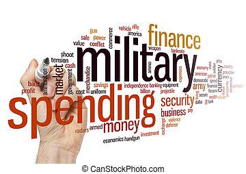 Military spending word cloud