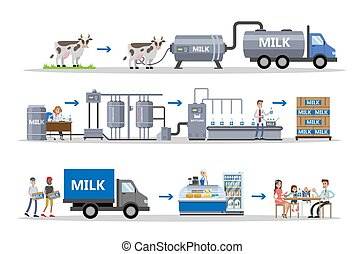 Milk factory set.