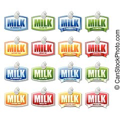 Milk labels