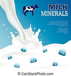 Milk Minerals Poster